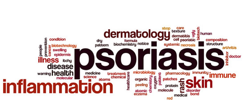 Psoriasis word cloud concept
